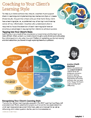 Coaching to Your Client's Learning Style